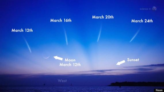 Pan-STARRS marches across the sky all this month