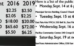 SamTrans considers fare increase