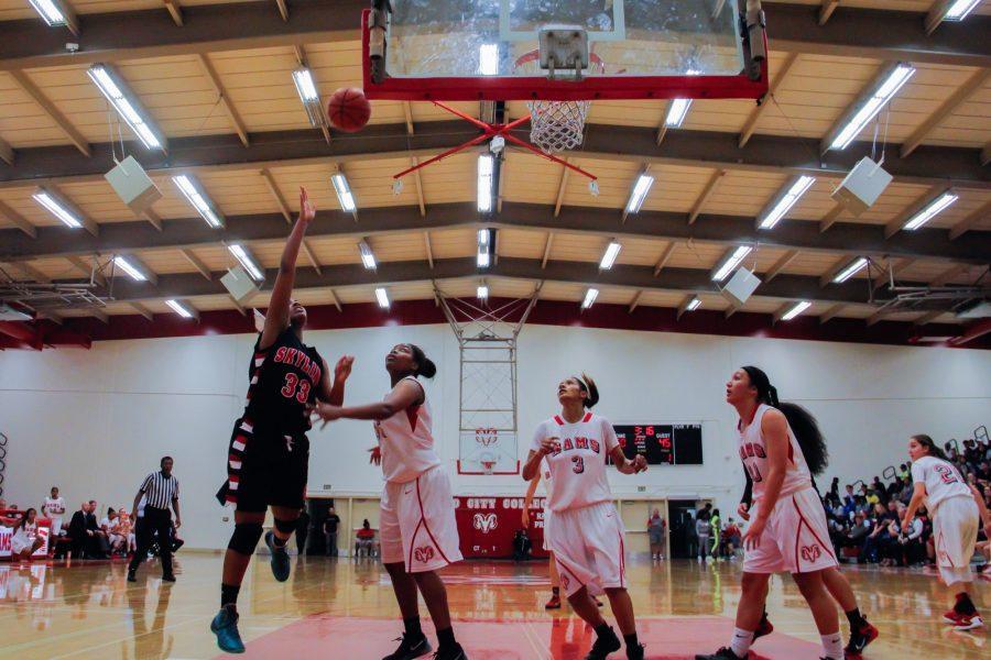 Skyline Sports: Women's Basketball Highlights