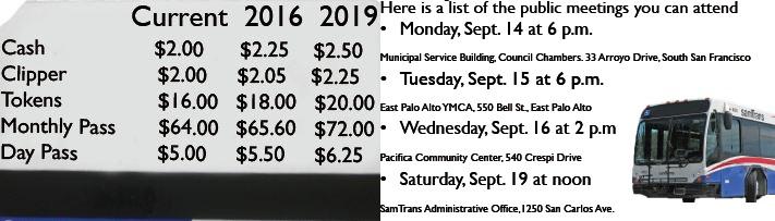 SamTrans+considers+fare+increase